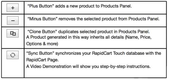 RapidCart_Products_Panel_General_buttons.png